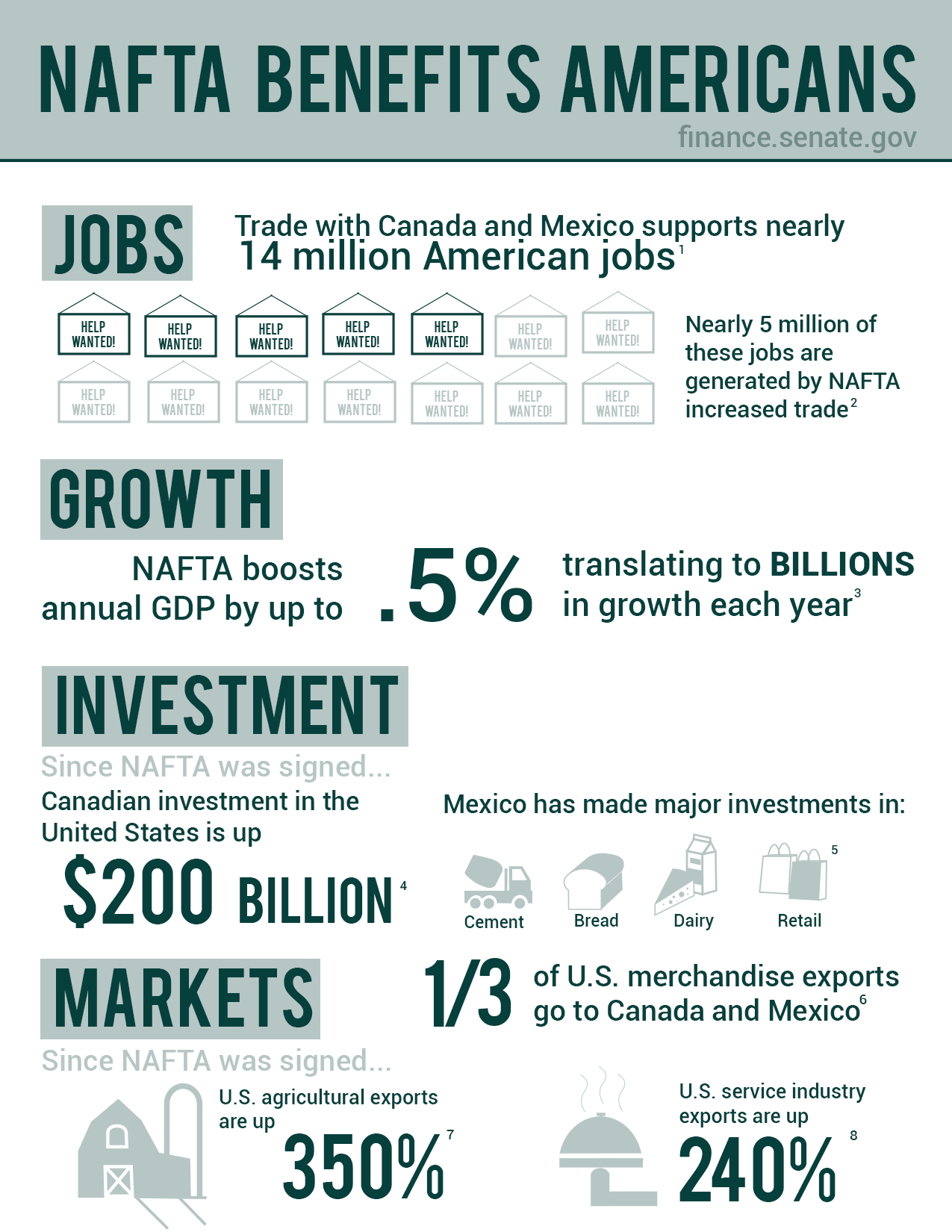 nafta fact sheet