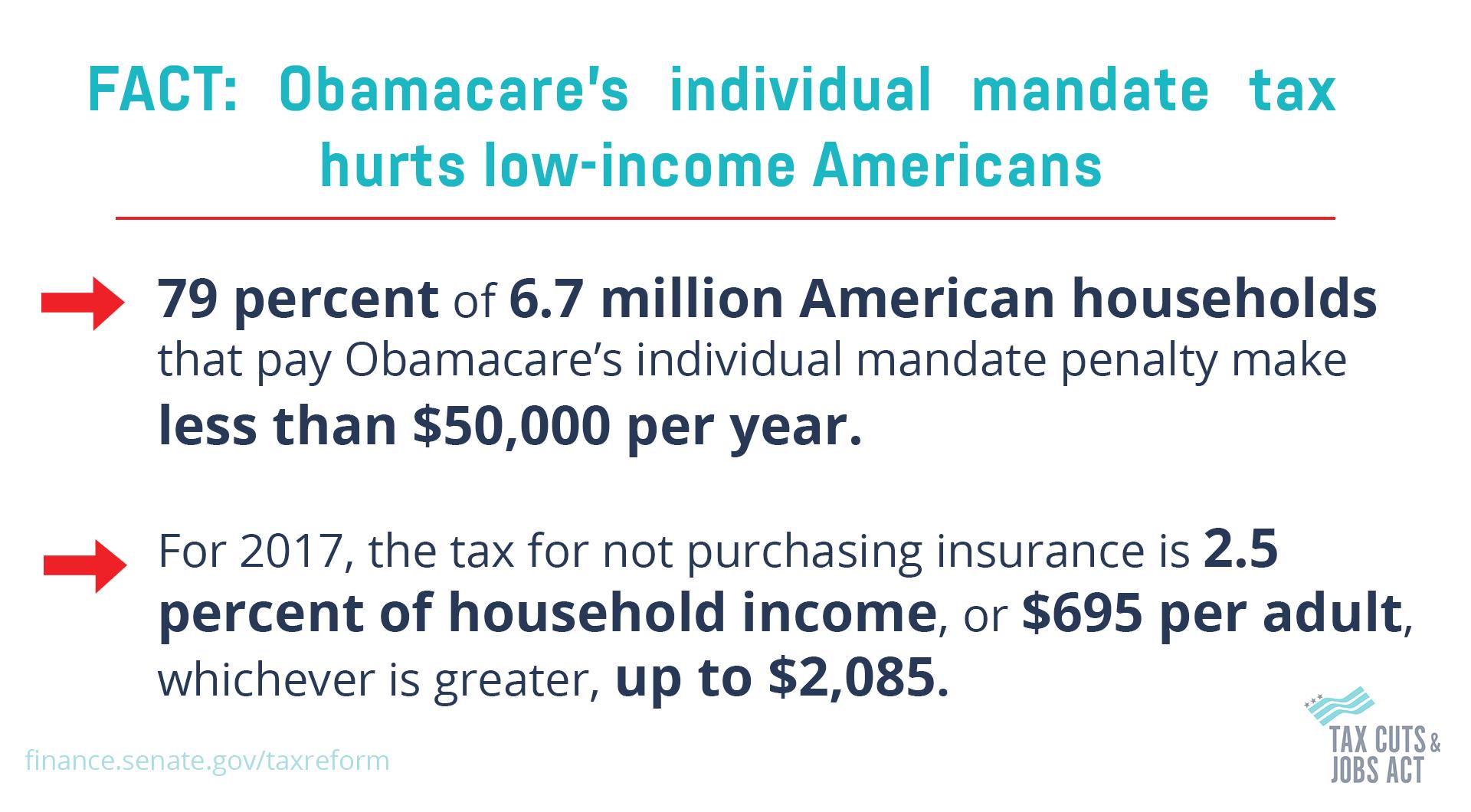 11.15 obamacare mandate graphic